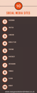 10 social media sites 2018 infographic